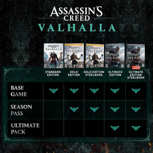 Assassin's Creed: Valhalla editions list