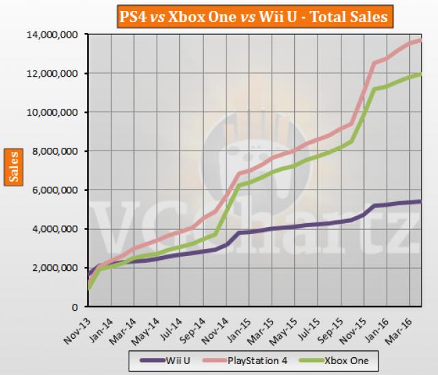 april-2016-sales-5-2.png