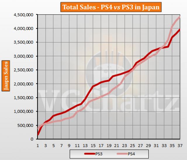 february-2017-sales-6-2