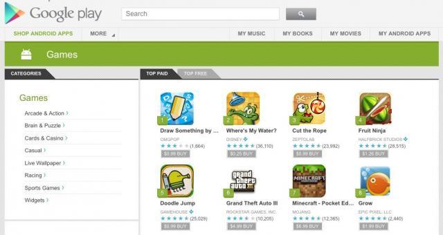 Лучшие Сайты Для Скачивания Игр На Андроид