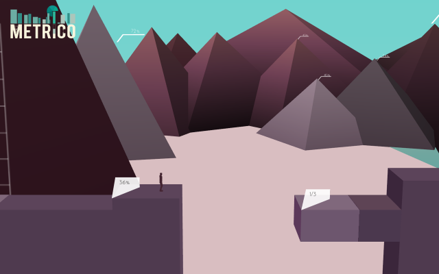 Metrico review August 15  1