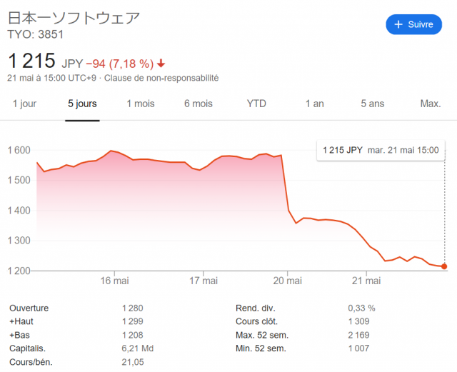 NIS nippon ichi software stock warrant